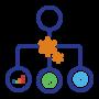 Комплексное управление и учет